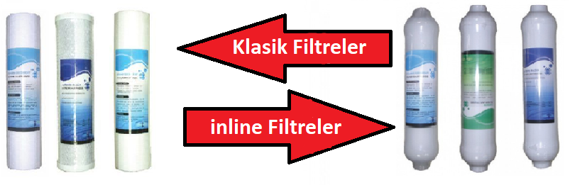 filtre çeşitleri